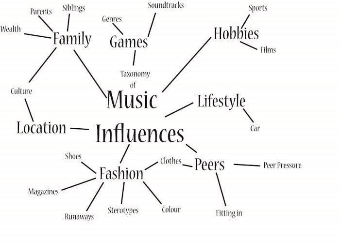 musica-afectar